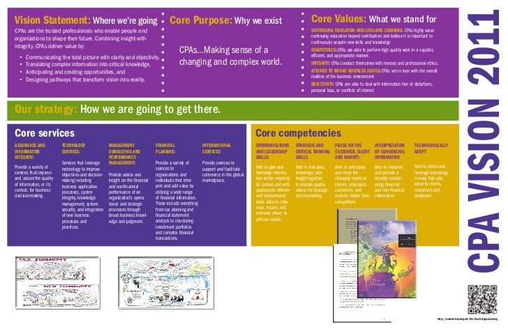 CPA VISION 2011Vision Statement: Where we're going                                                     Core Purpose: Why w...