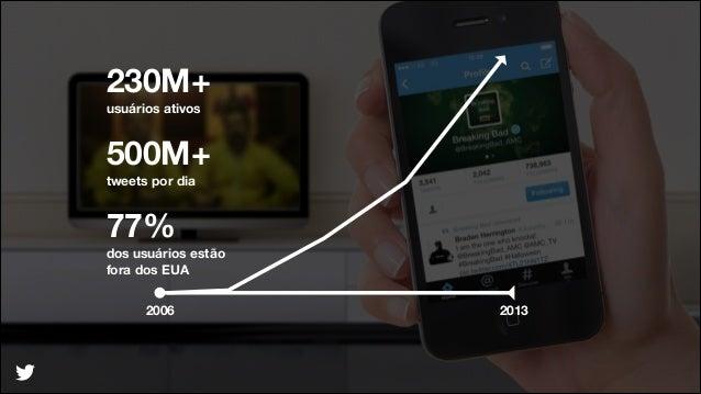 230M+ usuários ativos !  500M+ tweets por dia !  77% dos usuários estão fora dos EUA       2006           !    ...