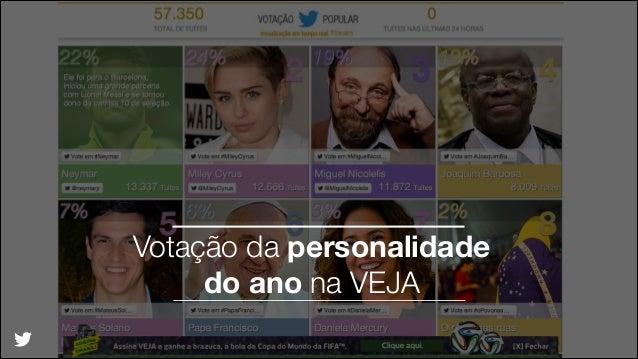 Votação da personalidade do ano na VEJA @TwitterAds | Confidential