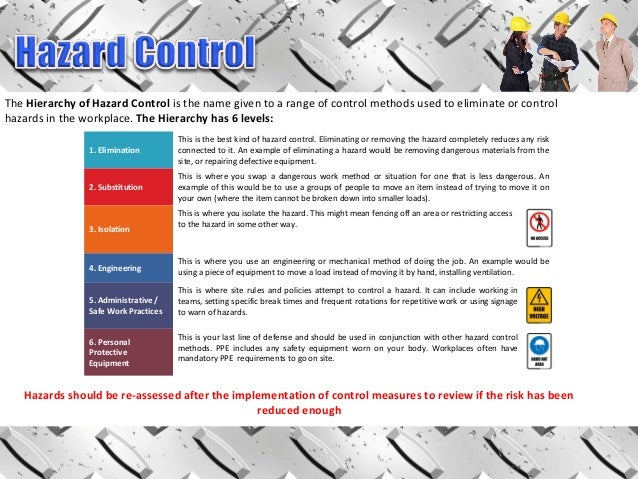 creation of a whs plan Work health and safety whs-pr-001 plan  our work method statements document outlines our processes for the creation and management  work health and safety whs.