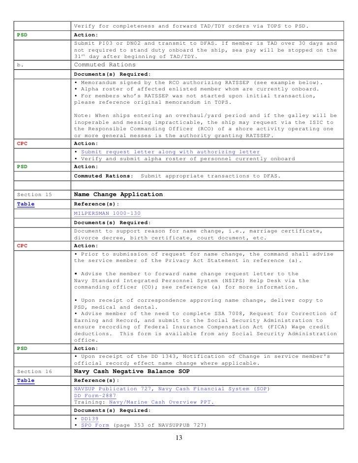 Navy Officer Application Form Titan Northeastfitness Co
