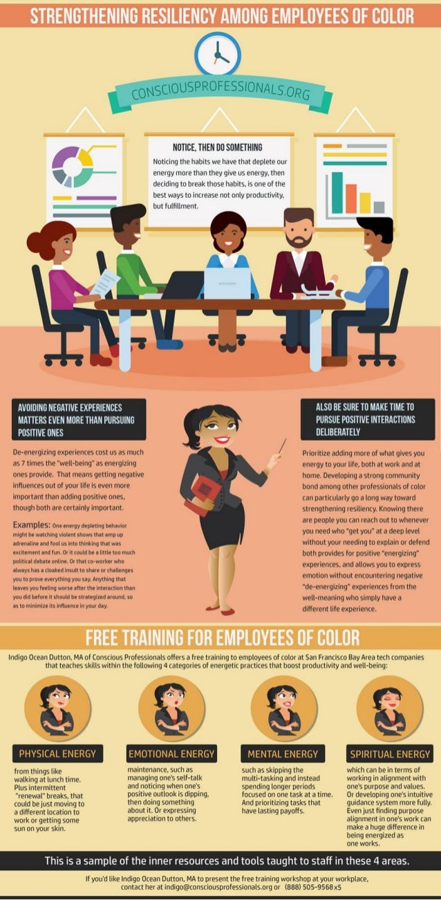 Daily Thriving for Professionals of Color - Infographic