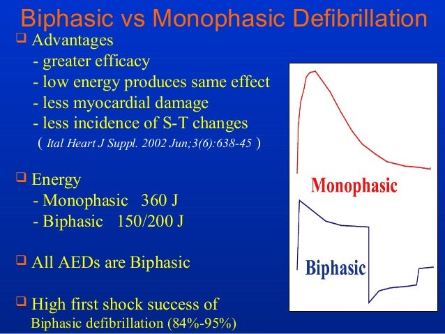 defibrillation essays - monophasic and biphasic Posts about monophasic vs biphasic dc shock written by dr s venkatesan.