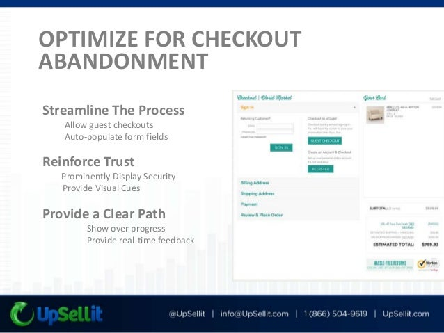 FIGHT CHECKOUT ABANDONMENT with Email ReMarketing Provide Targeted Incentives Additional Charges (23.9%) Build Trust with ...