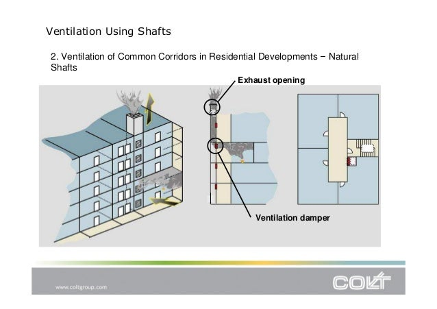 CPD Presentation: Smoke Ventilation using Shafts