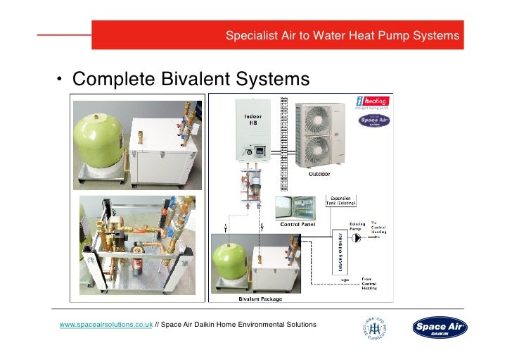 An Introduction To Air To Water Air Source Heat Pump Systems