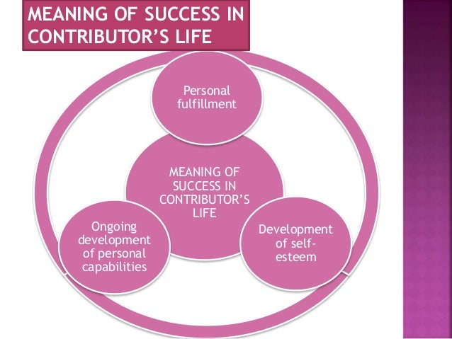 MEANING OF SUCCESS IN CONTRIBUTOR'S LIFE Personal fulfillment Development of self- esteem Ongoing development of personal ...