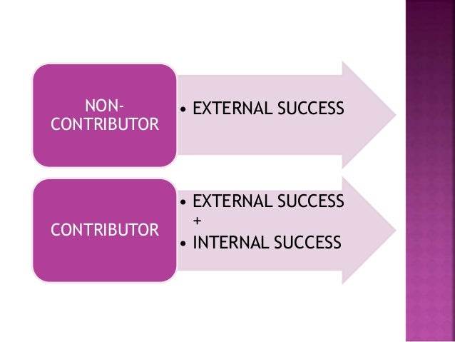 • EXTERNAL SUCCESSNON- CONTRIBUTOR • EXTERNAL SUCCESS + • INTERNAL SUCCESS CONTRIBUTOR
