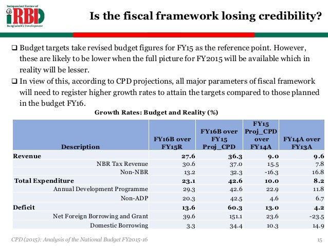 Analysis of the President's FY 2019 Budget