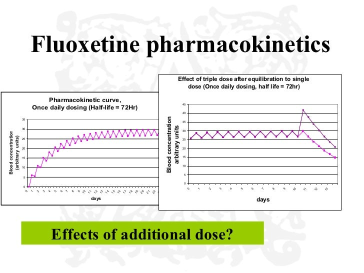 triple dose of prozac