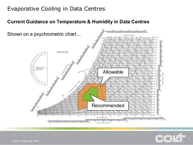 CPD Presentation Evaporative cooling in data centres