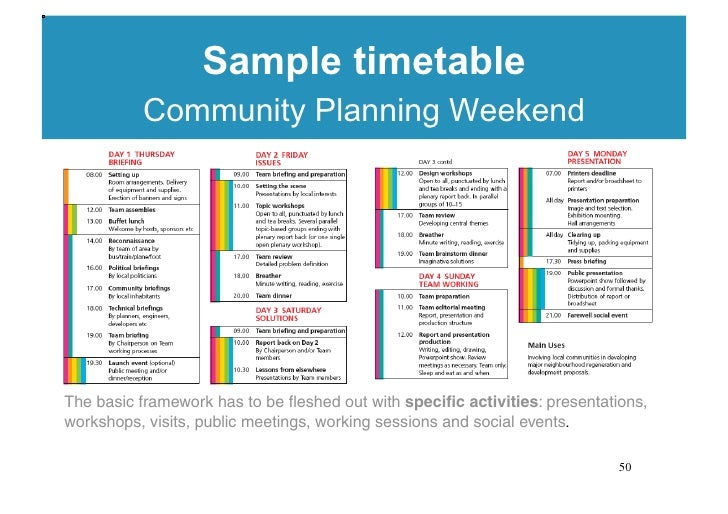 community planning events  how to organise a successful one