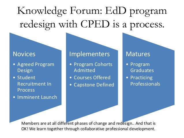 cped dissertation in practice Wbl e-journal international - volume 5, issue 1, december 2015 55 dissertation requirements in professional practice education doctoral programs to facilitate k-12 school improvement in the.