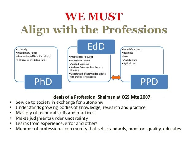 Image result for ed.d and phd