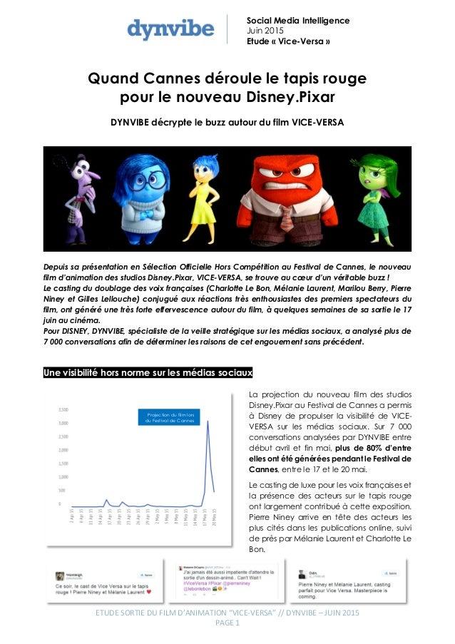 "ETUDE SORTIE DU FILM D'ANIMATION ""VICE-VERSA"" // DYNVIBE – JUIN 2015 PAGE 1 Social Media Intelligence Juin 2015 Etude « Vi..."