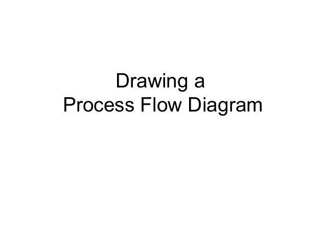 Drawing a Process Flow Diagram
