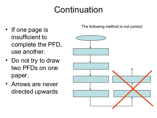 Continuation • If one page is insufficient to complete the PFD, use another. • Do not try to draw two PFDs on one paper. •...