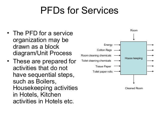 PFDs for Services • The PFD for a service organization may be drawn as a block diagram/Unit Process • These are prepared f...