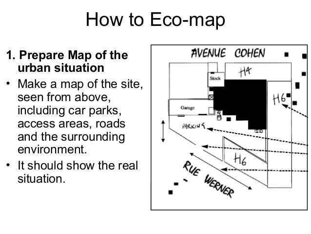 How to Eco-map 1. Prepare Map of the urban situation • Make a map of the site, seen from above, including car parks, acces...
