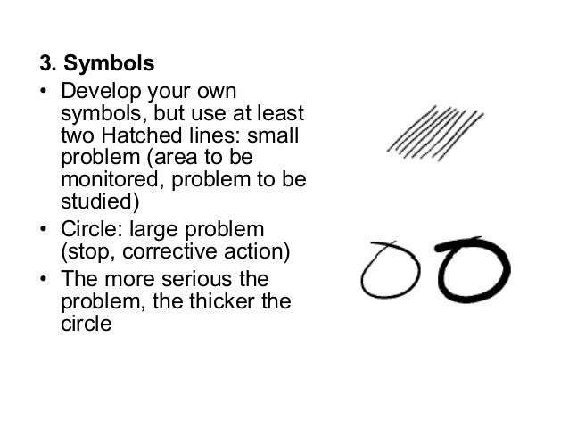 3. Symbols • Develop your own symbols, but use at least two Hatched lines: small problem (area to be monitored, problem to...