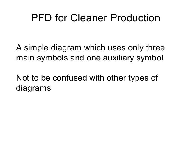 PFD for Cleaner Production A simple diagram which uses only three main symbols and one auxiliary symbol Not to be confused...