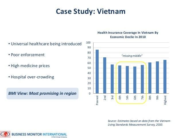 Top 10 Health Insurance Companies In Malaysia