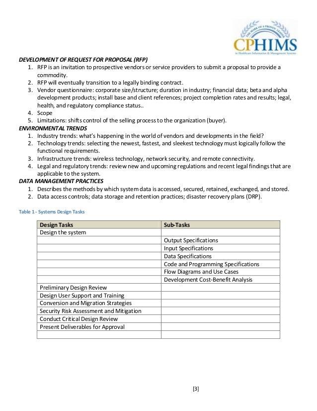 cphims study materials? - Nursing Informatics - allnurses
