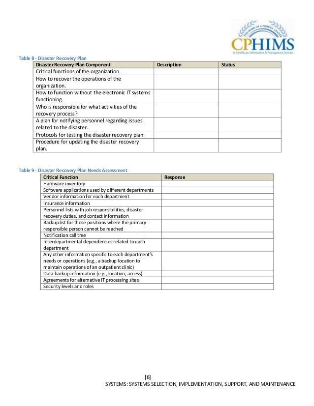 CPHIMS Exam Secrets Study Guide - Mometrix