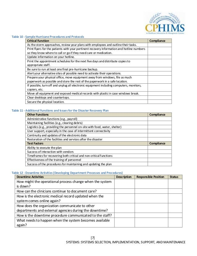 CPHIMS Study Guide 2011 - SlideShare