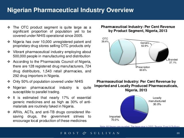 logistics pharmaceutical challenges in south africa Imvula healthcare logistics existing clients  medi challenge (pty) ltd -  pharmaceutical orphan sa pharmaceuticals - pharmaceutical penpharm sa ( pty) ltd.
