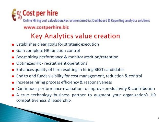business reporting metrics
