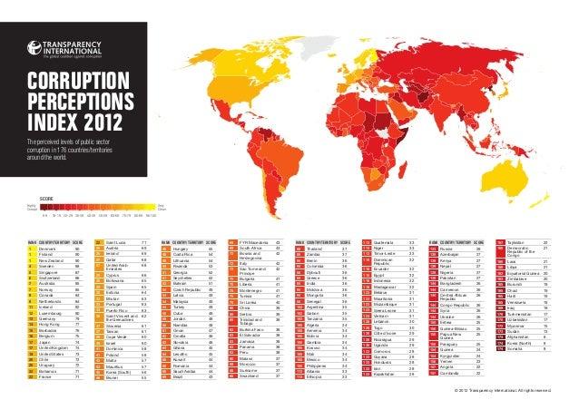 22 Saint Lucia 71 25 Austria 69 25 Ireland 69 27 Qatar 68 27 United Arab Emirates 68 29 Cyprus 66 30 Botswana 65 30 Spain ...