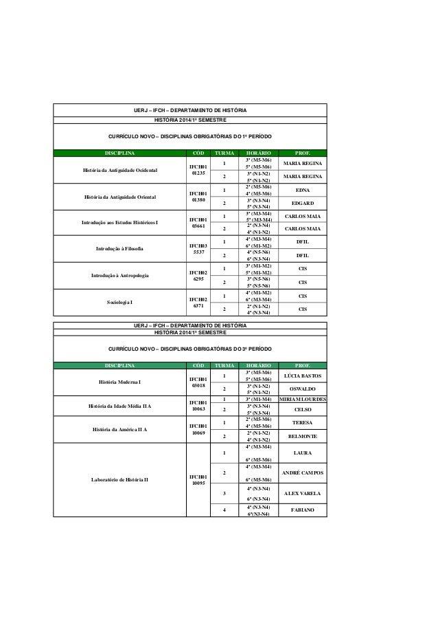 UERJ – IFCH – DEPARTAMENTO DE HISTÓRIA HISTÓRIA 2014/1º SEMESTRE CURRÍCULO NOVO – DISCIPLINAS OBRIGATÓRIAS DO 1º PERÍODO D...