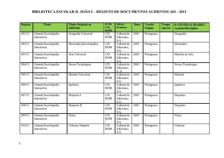 Registo de audiovisuais 2011