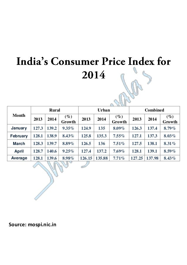 Month Rural Urban Combined 2013 2014 (%) Growth 2013 2014 (%) Growth 2013 2014 (%) Growth January 127.3 139.2 9.35% 124.9 ...