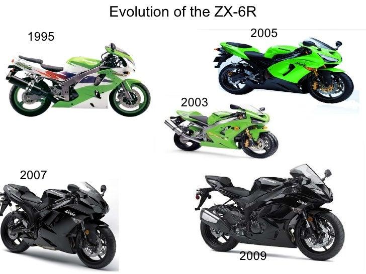 Kawasaki History