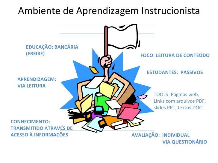 CPLP Modelos de Aprendizagem Slide 2