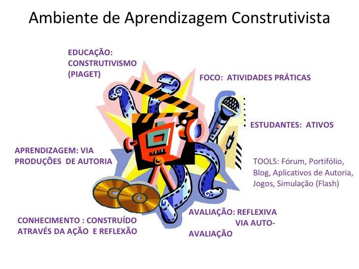CPLP Modelos de Aprendizagem Slide 3