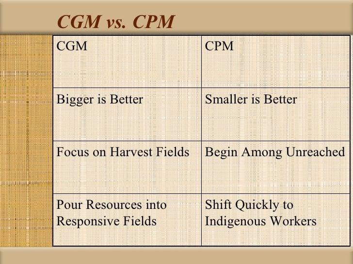 CGM vs. CPMCGM                       CPMBigger is Better          Smaller is BetterFocus on Harvest Fields   Begin Among U...
