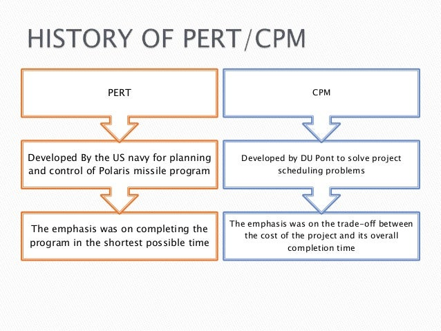 pert cpm and agile project Towards a holistic approach to pert/cpm: worst practices in project  management within the television production industry project management  journal, 36(1),.