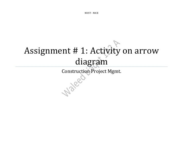 Activity On Arrow Diagram