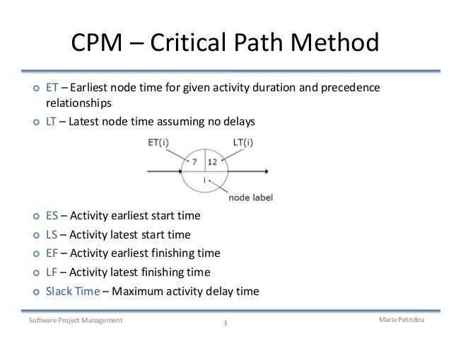 critical path methode cpm Critical path method (cpm) is a step-by-step management technique for project processes planning it identifies critical and noncritical tasks and prevents timeframe problems it identifies critical and noncritical tasks and prevents timeframe problems.
