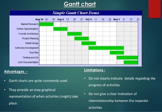 critical path method on wedding case Milestones activity sequencing gantt chart network diagram critical path  this work is licensed  case study: wedding deliverables this work is licensed .