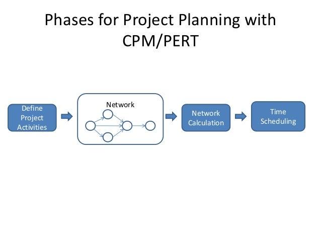 critical path method and program evaluation