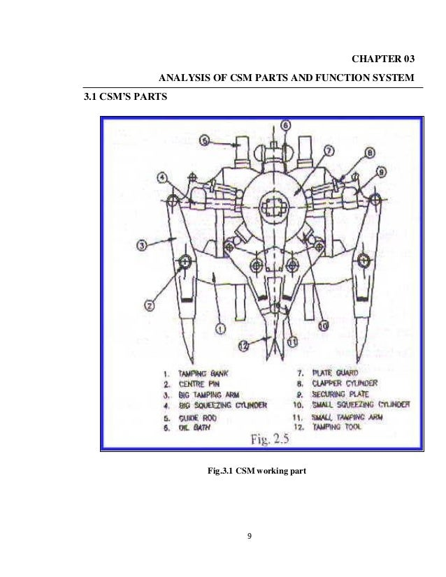 Cpoh report POWER TRANSMISSION SYSTEM 2018
