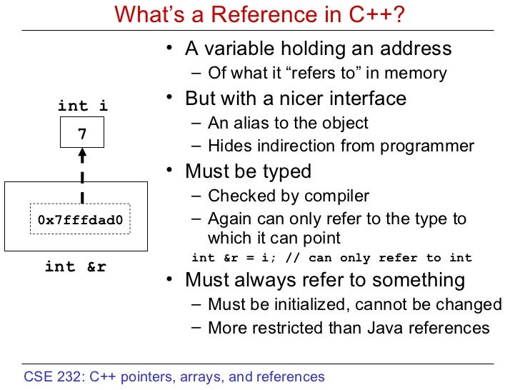 C++ Pointers And References