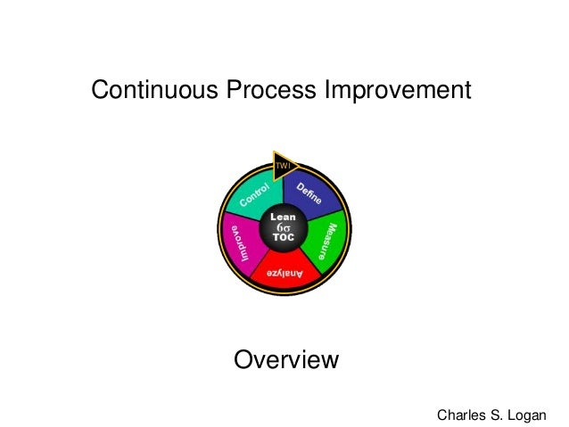 Continuous Process Improvement TWI  Overview Charles S. Logan