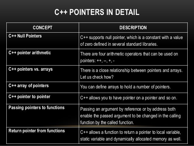 C++ Overview PPT