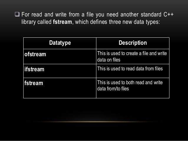 Problem to write to fstream