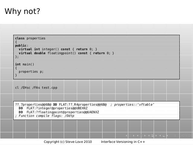 C++ Interface Versioning